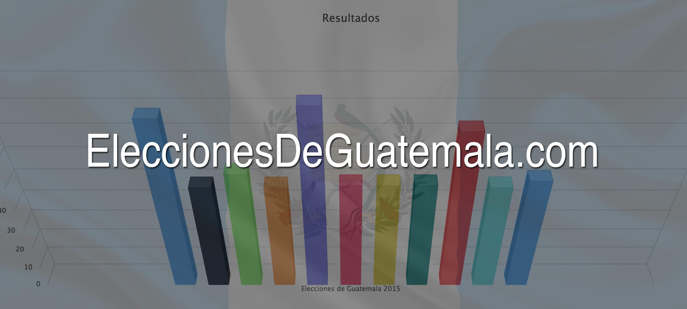 elecciones-de-guatemala-2015